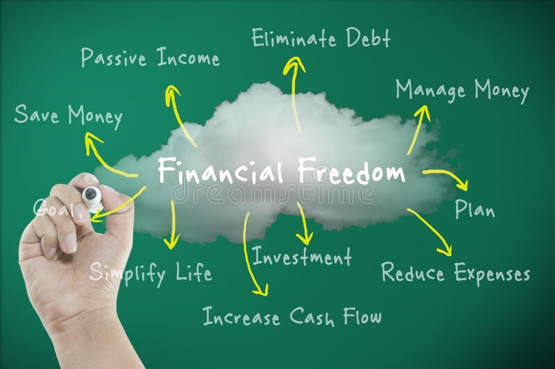 Cara bebas hutang melalui business spa TWB
